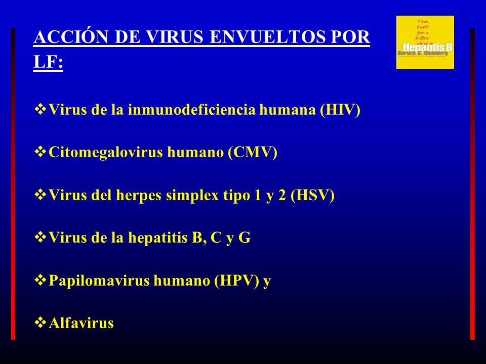 ACCIÓN DE VIRUS ENVUELTOS POR LF: Virus de la inmunodeficiencia humana (HIV) Citomegalovirus humano (CMV) Virus del herpes simplex tipo 1 y 2 (HSV) Vi