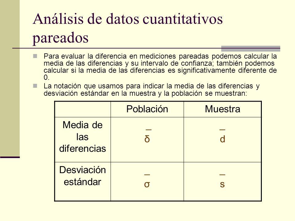 Análisis de datos cuantitativos pareados Para evaluar la diferencia en mediciones pareadas podemos calcular la media de las diferencias y su intervalo