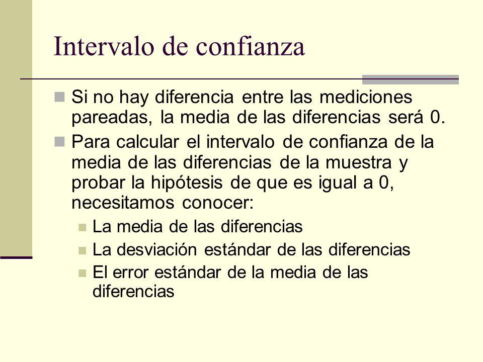 Intervalo de confianza Si no hay diferencia entre las mediciones pareadas, la media de las diferencias será 0. Para calcular el intervalo de confianza