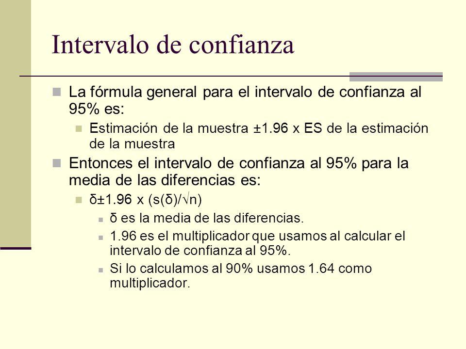 Intervalo de confianza La fórmula general para el intervalo de confianza al 95% es: Estimación de la muestra ±1.96 x ES de la estimación de la muestra
