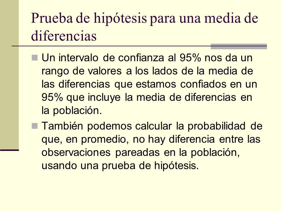 Prueba de hipótesis para una media de diferencias Un intervalo de confianza al 95% nos da un rango de valores a los lados de la media de las diferenci