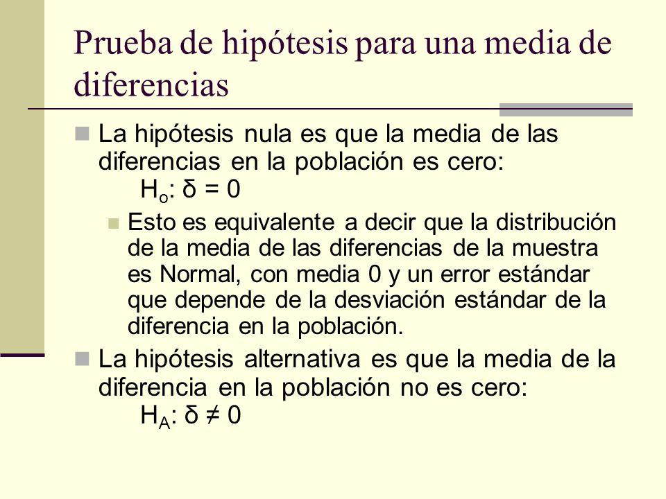 Prueba de hipótesis para una media de diferencias La hipótesis nula es que la media de las diferencias en la población es cero: H o : δ = 0 Esto es eq