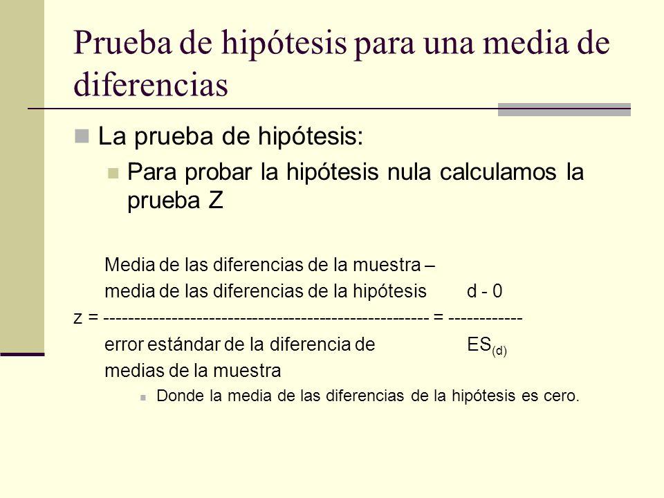 Prueba de hipótesis para una media de diferencias La prueba de hipótesis: Para probar la hipótesis nula calculamos la prueba Z Media de las diferencia