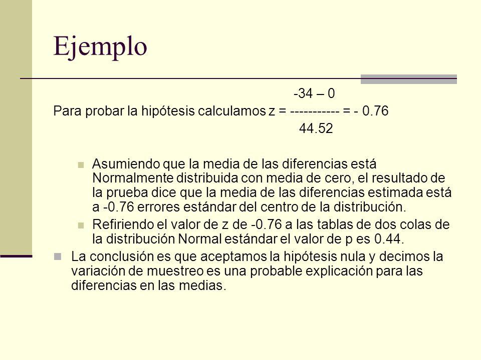 Ejemplo -34 – 0 Para probar la hipótesis calculamos z = ----------- = - 0.76 44.52 Asumiendo que la media de las diferencias está Normalmente distribu