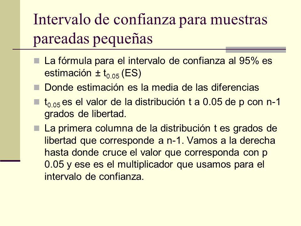 Intervalo de confianza para muestras pareadas pequeñas La fórmula para el intervalo de confianza al 95% es estimación ± t 0.05 (ES) Donde estimación e