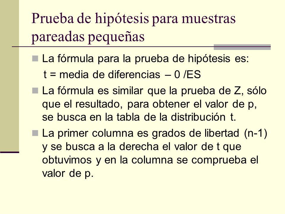 Prueba de hipótesis para muestras pareadas pequeñas La fórmula para la prueba de hipótesis es: t = media de diferencias – 0 /ES La fórmula es similar