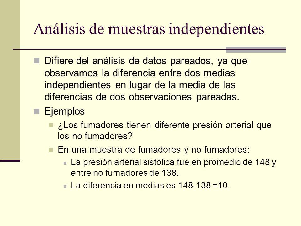 Análisis de muestras independientes Difiere del análisis de datos pareados, ya que observamos la diferencia entre dos medias independientes en lugar d