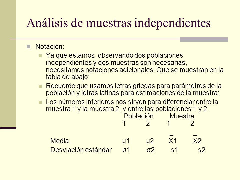 Análisis de muestras independientes Notación: Ya que estamos observando dos poblaciones independientes y dos muestras son necesarias, necesitamos nota