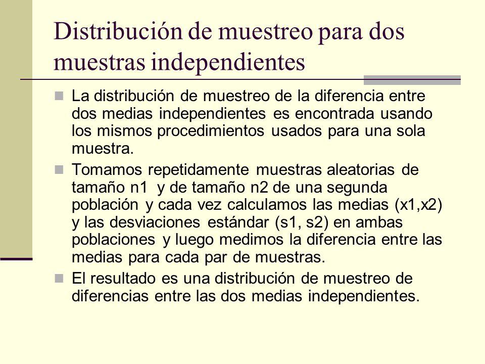 Distribución de muestreo para dos muestras independientes La distribución de muestreo de la diferencia entre dos medias independientes es encontrada u