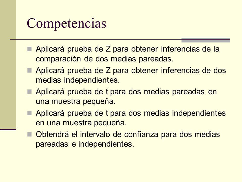 Competencias Aplicará prueba de Z para obtener inferencias de la comparación de dos medias pareadas. Aplicará prueba de Z para obtener inferencias de
