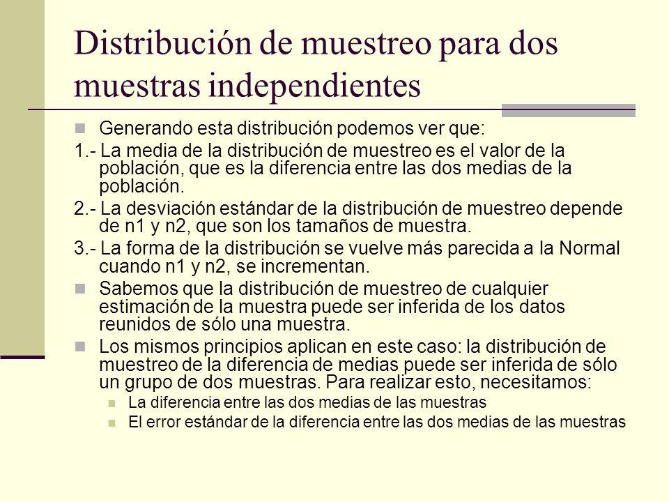 Distribución de muestreo para dos muestras independientes Generando esta distribución podemos ver que: 1.- La media de la distribución de muestreo es