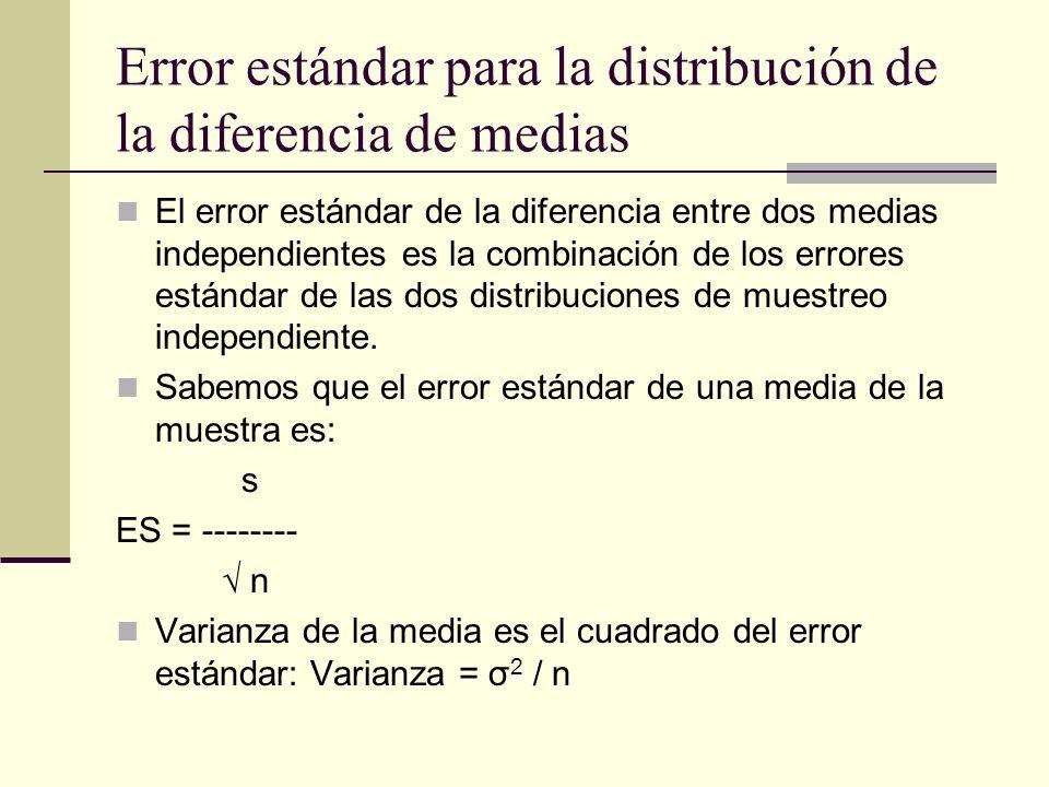 Error estándar para la distribución de la diferencia de medias El error estándar de la diferencia entre dos medias independientes es la combinación de