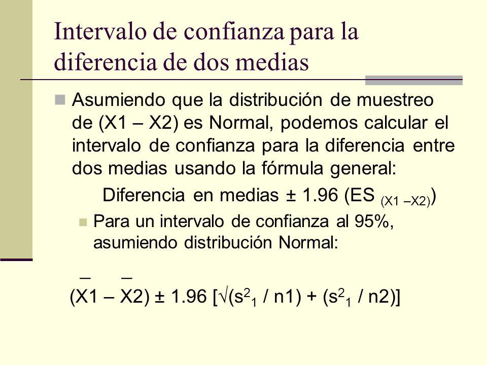 Intervalo de confianza para la diferencia de dos medias Asumiendo que la distribución de muestreo de (X1 – X2) es Normal, podemos calcular el interval