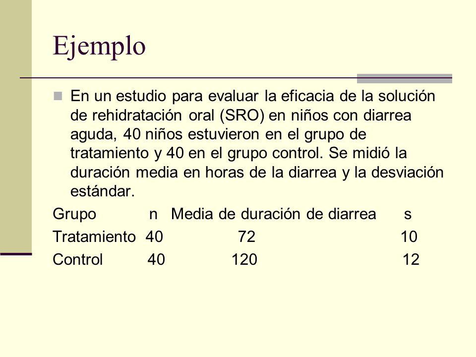 Ejemplo En un estudio para evaluar la eficacia de la solución de rehidratación oral (SRO) en niños con diarrea aguda, 40 niños estuvieron en el grupo