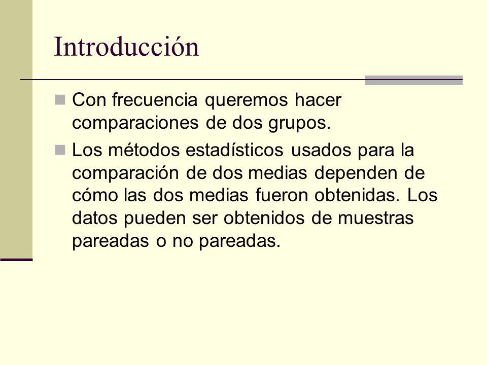 Introducción Con frecuencia queremos hacer comparaciones de dos grupos. Los métodos estadísticos usados para la comparación de dos medias dependen de