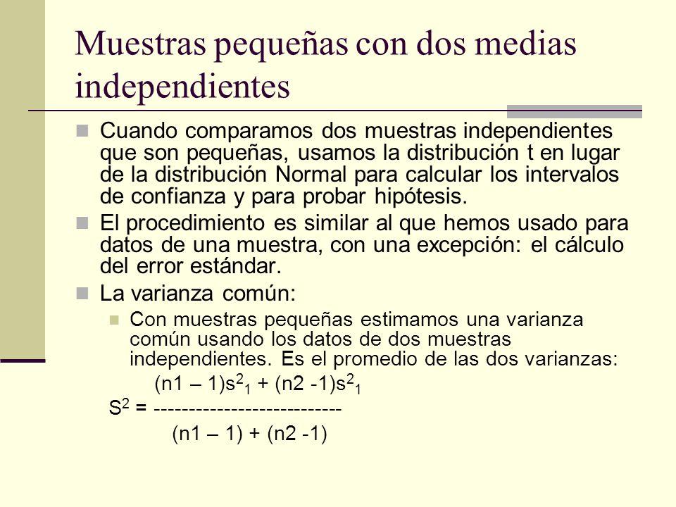 Muestras pequeñas con dos medias independientes Cuando comparamos dos muestras independientes que son pequeñas, usamos la distribución t en lugar de l