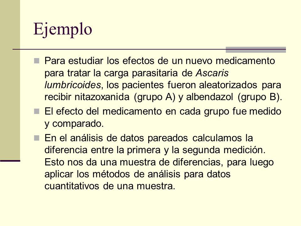 Ejemplo Para estudiar los efectos de un nuevo medicamento para tratar la carga parasitaria de Ascaris lumbricoides, los pacientes fueron aleatorizados