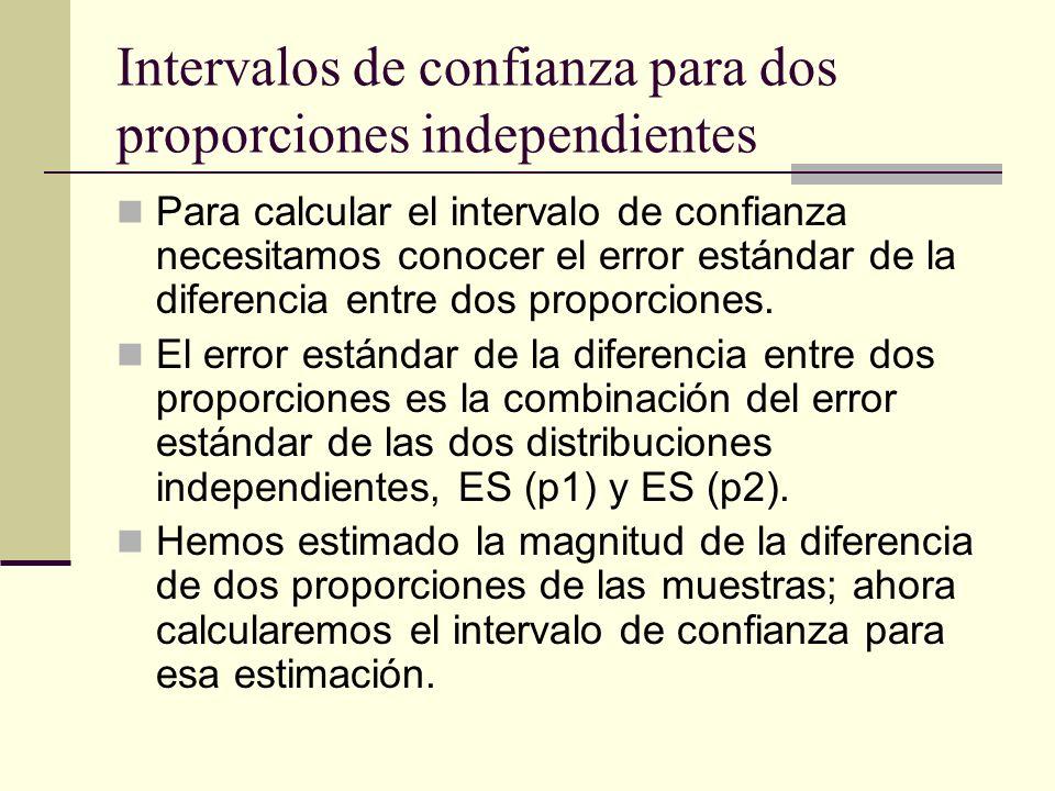 Intervalos de confianza para dos proporciones independientes Para calcular el intervalo de confianza necesitamos conocer el error estándar de la difer
