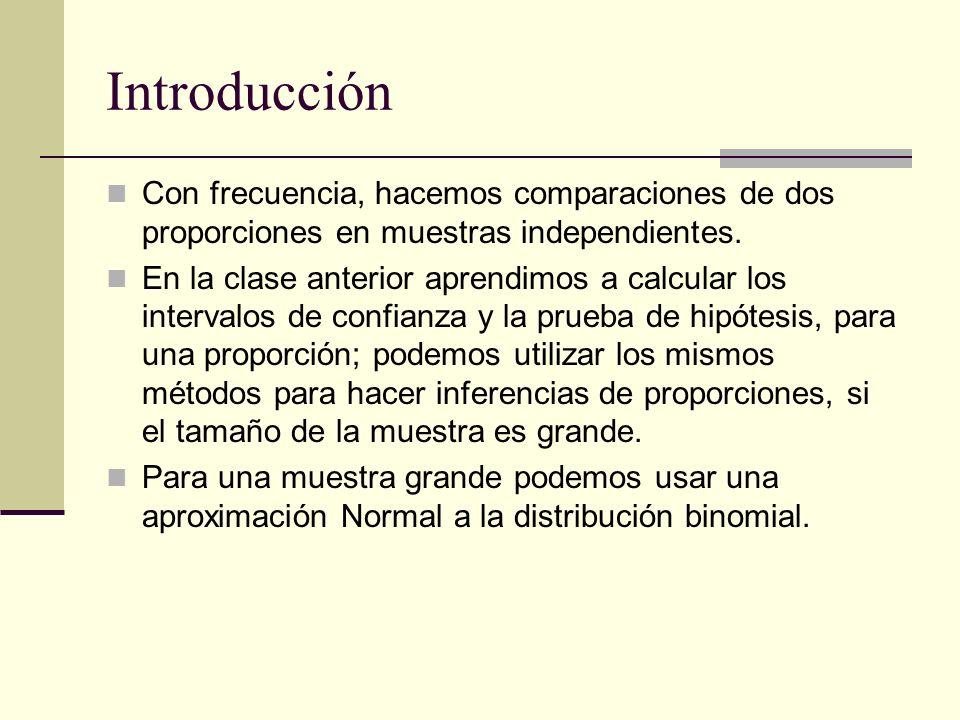 Ejemplos En un estudio de infección de vías urinarias no complicadas, los pacientes fueron asignados para ser tratados con trimetoprim / sulfametoxazol o fosfomicina / trometamol.