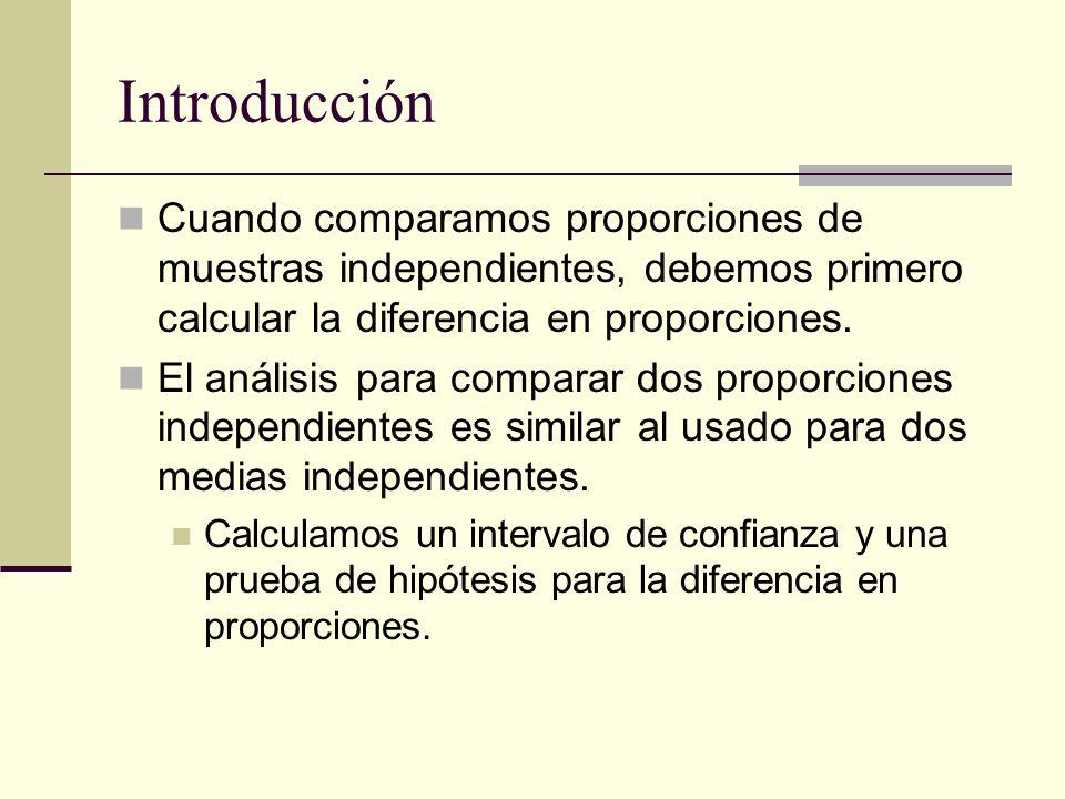 Introducción Cuando comparamos proporciones de muestras independientes, debemos primero calcular la diferencia en proporciones. El análisis para compa