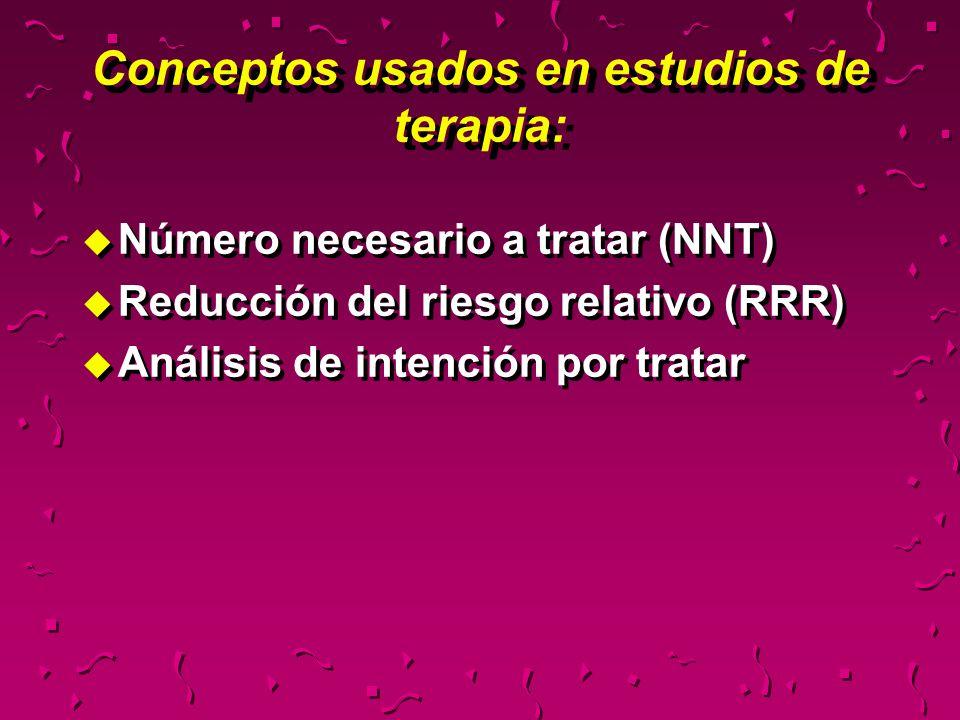 Conceptos usados en estudios de terapia: u Número necesario a tratar (NNT) u Reducción del riesgo relativo (RRR) u Análisis de intención por tratar u