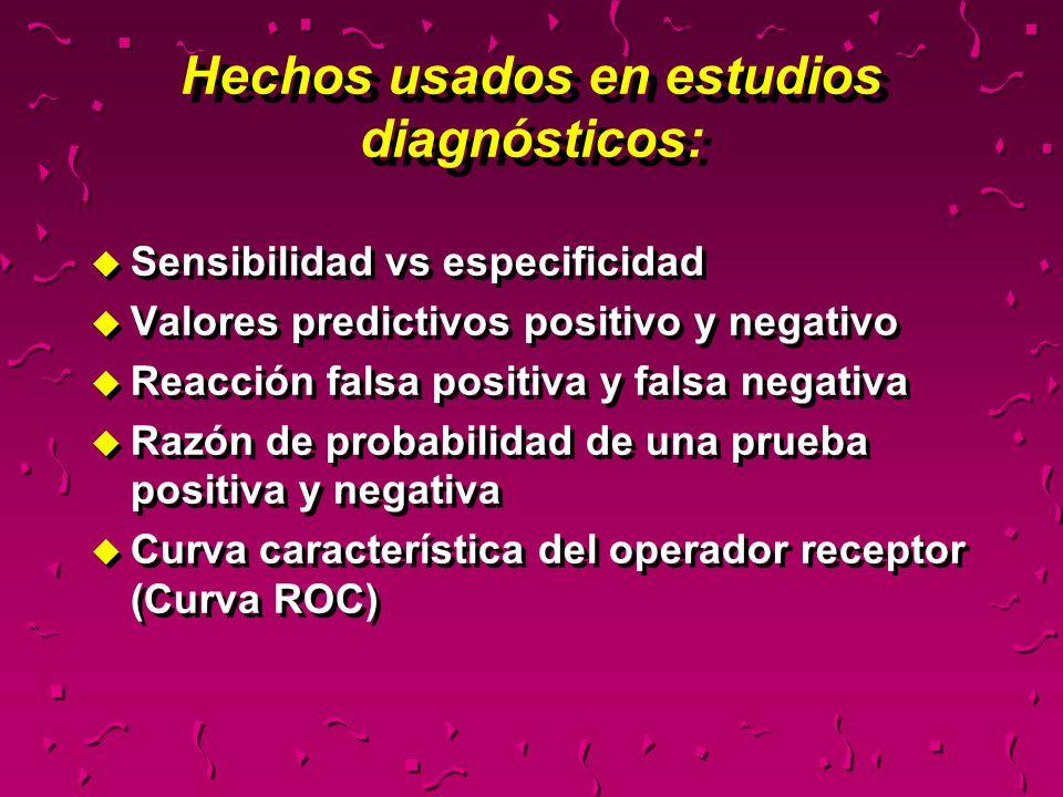 Hechos usados en estudios diagnósticos: u Sensibilidad vs especificidad u Valores predictivos positivo y negativo u Reacción falsa positiva y falsa ne