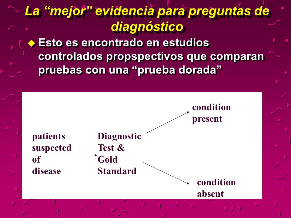 La mejor evidencia para preguntas de diagnóstico u Esto es encontrado en estudios controlados propspectivos que comparan pruebas con una prueba dorada condition present patients suspected of disease diagnostic test & gold standard condition absent condition present patients suspected of disease diagnostic test & gold standard condition absent condition present patients suspected of disease diagnostic test & gold standard condition absent patients suspected of disease Diagnostic Test & Gold Standard condition present condition absent