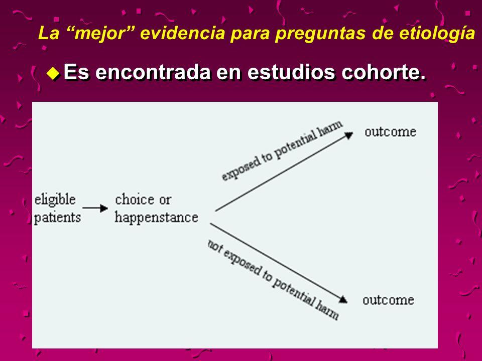 La mejor evidencia para preguntas de pronóstico u Es encontradaa en estudios cohorte o casos y controles patients Prognostic Factors Suffer target outcome time Does not Suffer target outcome
