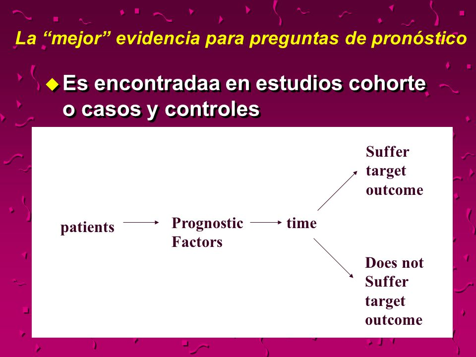 La mejor evidencia para preguntas de pronóstico u Es encontradaa en estudios cohorte o casos y controles patients Prognostic Factors Suffer target outcome time Does not Suffer target outcome