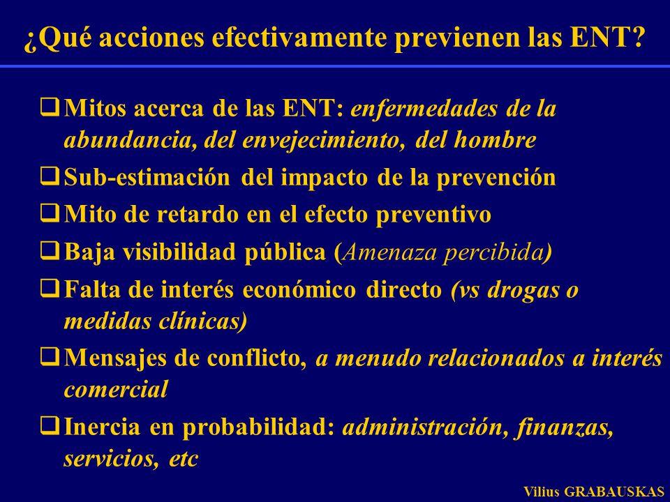 ¿Qué acciones efectivamente previenen las ENT? Mitos acerca de las ENT: enfermedades de la abundancia, del envejecimiento, del hombre Sub-estimación d