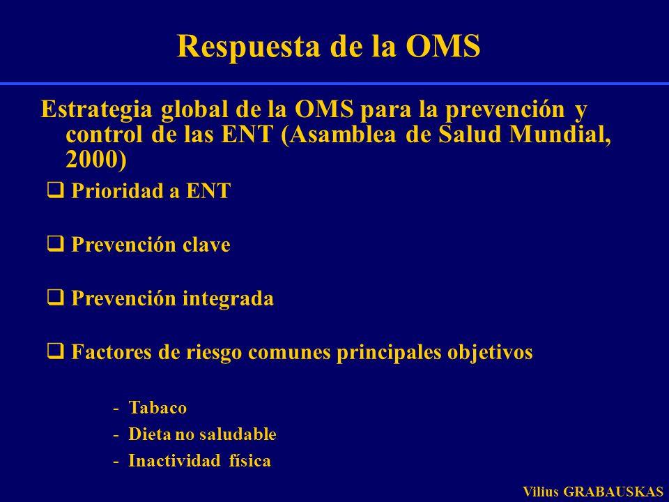 Respuesta de la OMS Estrategia global de la OMS para la prevención y control de las ENT (Asamblea de Salud Mundial, 2000) Prioridad a ENT Prevención c