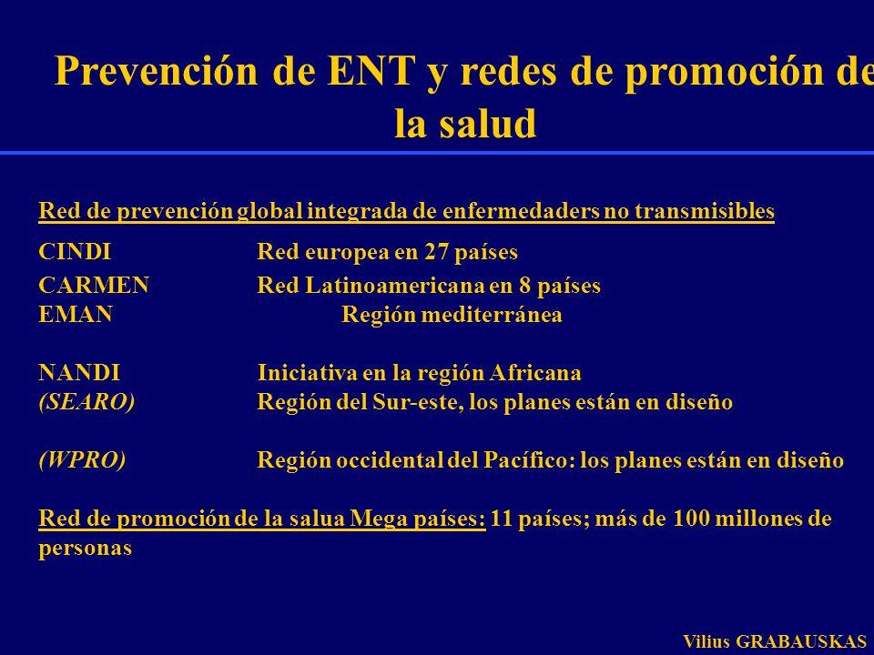 Prevención de ENT y redes de promoción de la salud Red de prevención global integrada de enfermedaders no transmisibles CINDIRed europea en 27 países