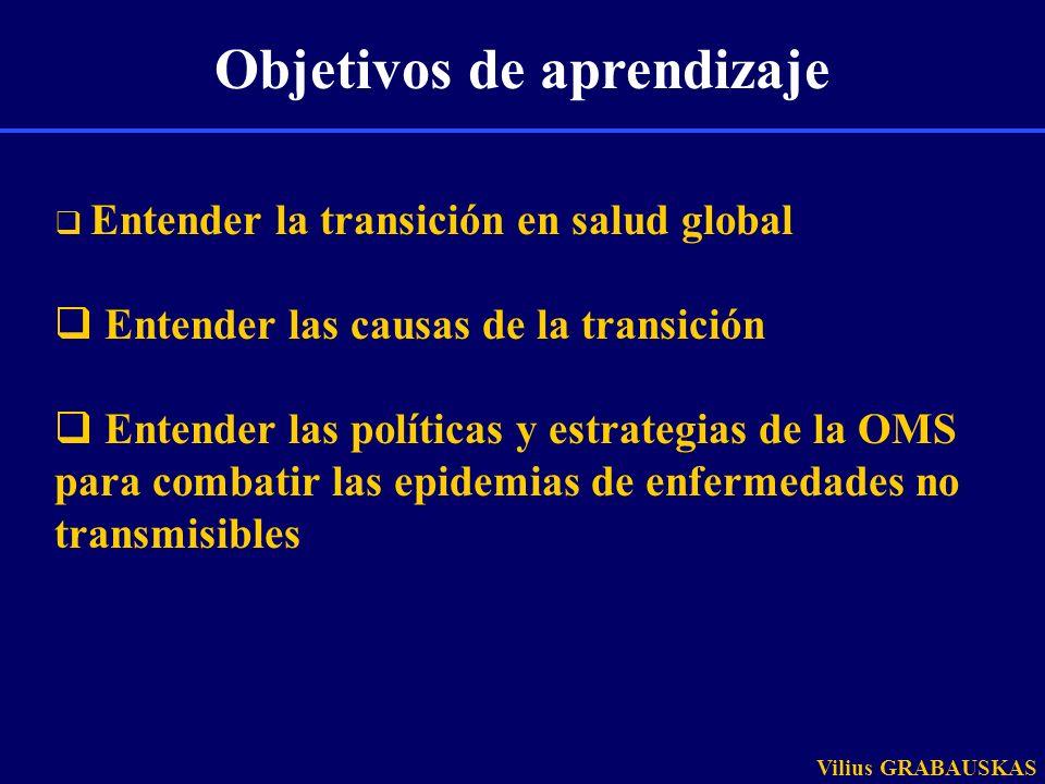 Objetivos de aprendizaje Vilius GRABAUSKAS Entender la transición en salud global Entender las causas de la transición Entender las políticas y estrat