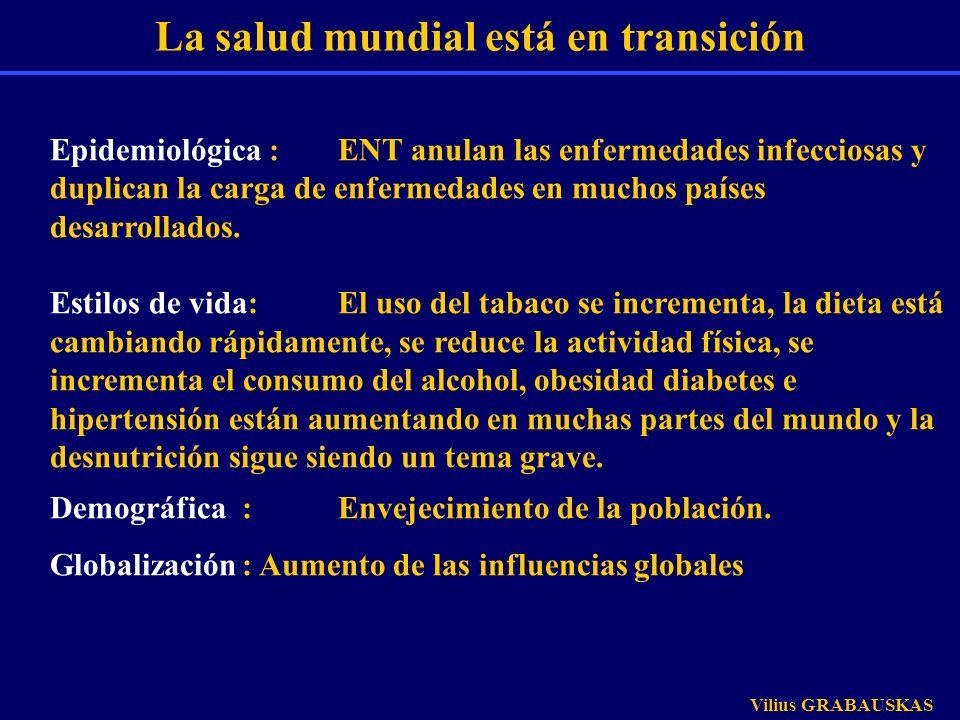 Epidemiológica : ENT anulan las enfermedades infecciosas y duplican la carga de enfermedades en muchos países desarrollados. Estilos de vida: El uso d