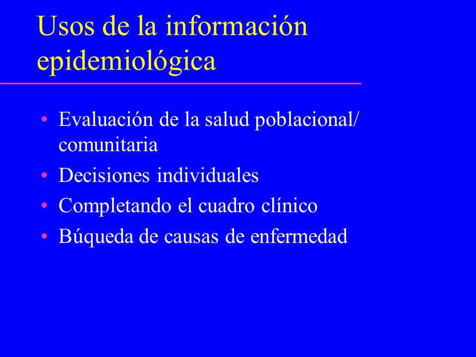 Usos de la información epidemiológica Evaluación de la salud poblacional/ comunitaria Decisiones individuales Completando el cuadro clínico Búqueda de