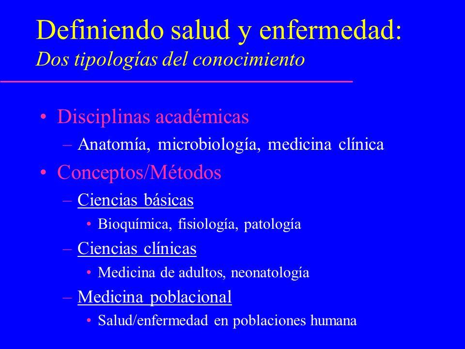 Definiendo salud y enfermedad: Dos tipologías del conocimiento Disciplinas académicas –Anatomía, microbiología, medicina clínica Conceptos/Métodos –Ci
