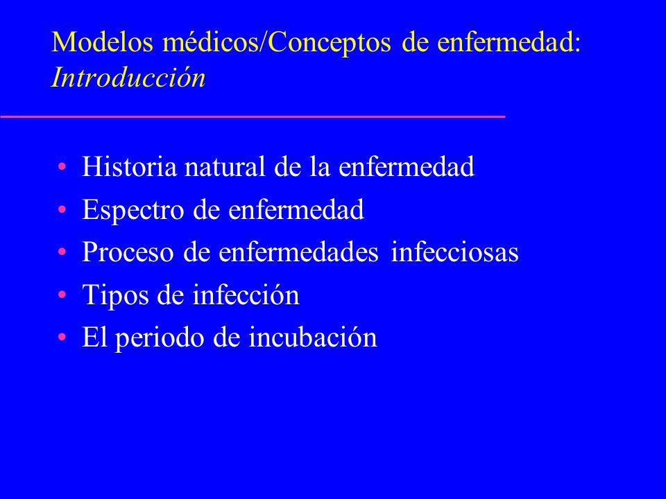 Modelos médicos/Conceptos de enfermedad: Introducción Historia natural de la enfermedad Espectro de enfermedad Proceso de enfermedades infecciosas Tip
