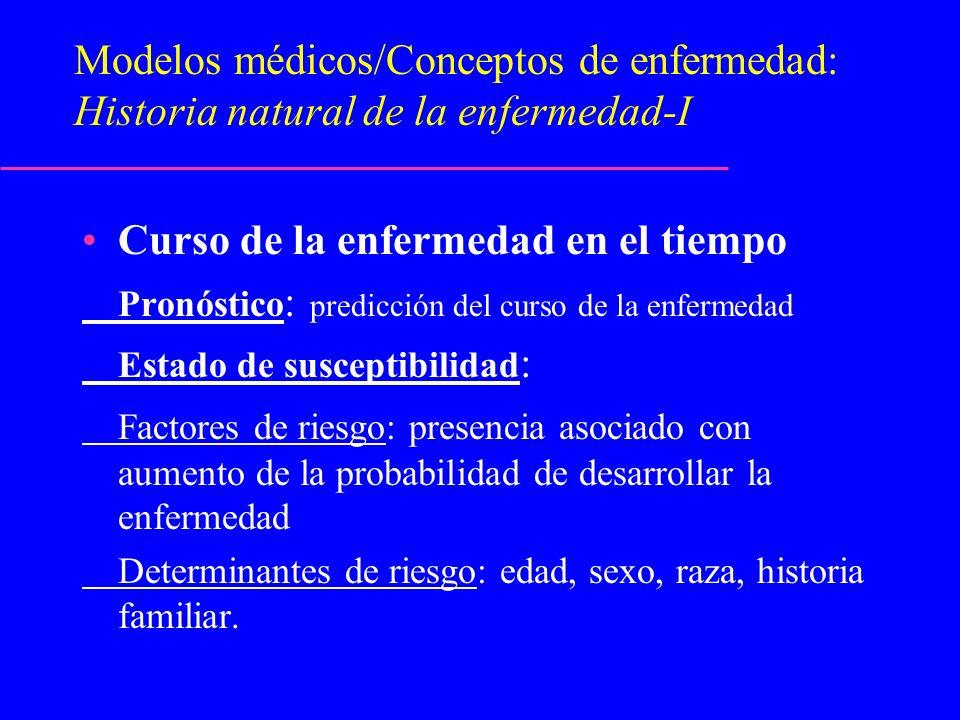 Modelos médicos/Conceptos de enfermedad: Historia natural de la enfermedad-I Curso de la enfermedad en el tiempo Pronóstico : predicción del curso de