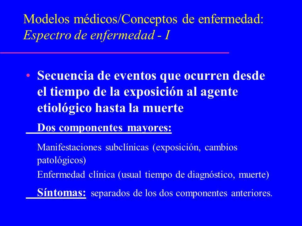 Modelos médicos/Conceptos de enfermedad: Espectro de enfermedad - I Secuencia de eventos que ocurren desde el tiempo de la exposición al agente etioló