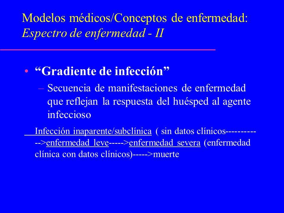 Modelos médicos/Conceptos de enfermedad: Espectro de enfermedad - II Gradiente de infección –Secuencia de manifestaciones de enfermedad que reflejan l
