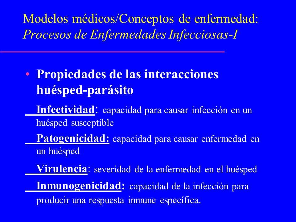 Modelos médicos/Conceptos de enfermedad: Procesos de Enfermedades Infecciosas-I Propiedades de las interacciones huésped-parásito Infectividad : capac