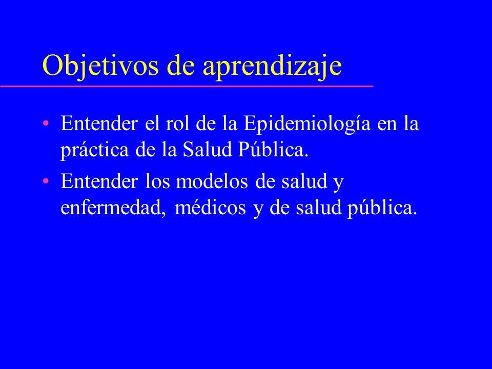 Objetivos de aprendizaje Entender el rol de la Epidemiología en la práctica de la Salud Pública. Entender los modelos de salud y enfermedad, médicos y