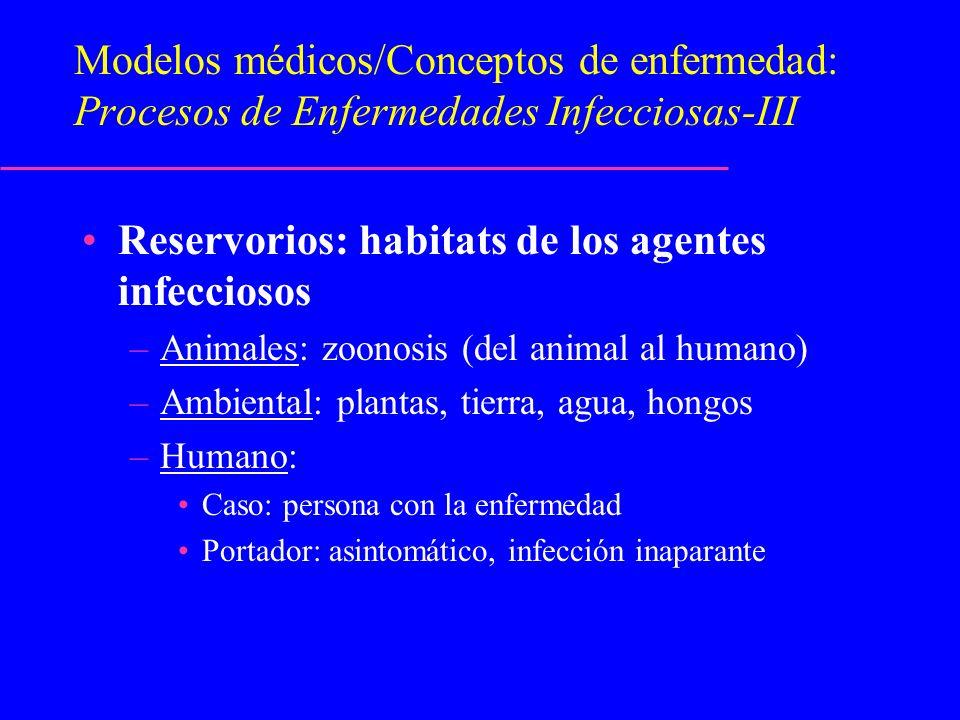 Modelos médicos/Conceptos de enfermedad: Procesos de Enfermedades Infecciosas-III Reservorios: habitats de los agentes infecciosos –Animales: zoonosis