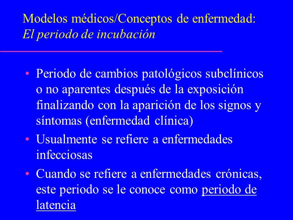 Modelos médicos/Conceptos de enfermedad: El periodo de incubación Periodo de cambios patológicos subclínicos o no aparentes después de la exposición f