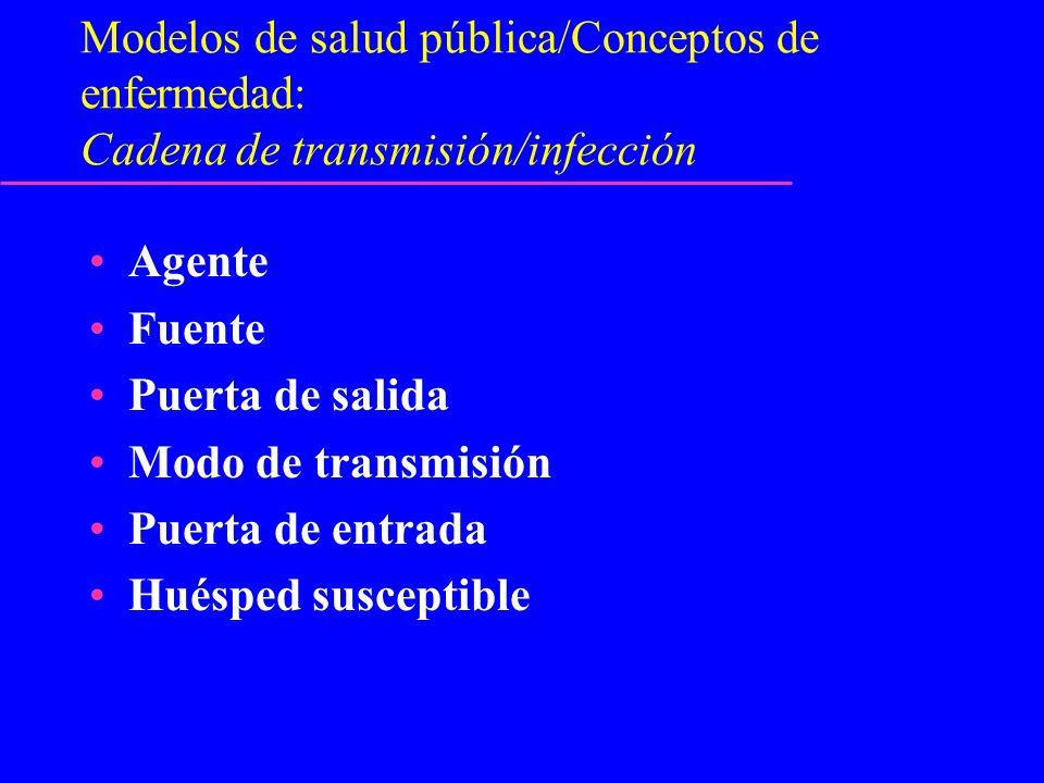 Modelos de salud pública/Conceptos de enfermedad: Cadena de transmisión/infección Agente Fuente Puerta de salida Modo de transmisión Puerta de entrada