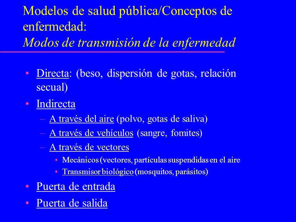 Modelos de salud pública/Conceptos de enfermedad: Modos de transmisión de la enfermedad Directa: (beso, dispersión de gotas, relación secual) Indirect
