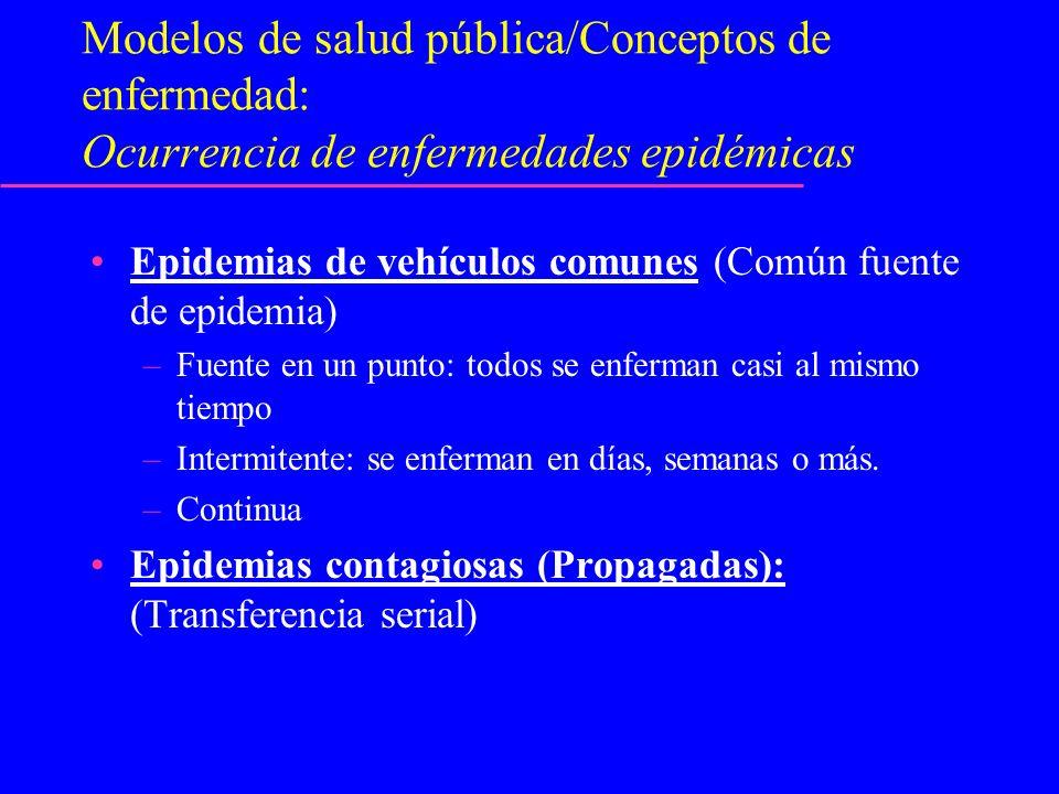 Modelos de salud pública/Conceptos de enfermedad: Ocurrencia de enfermedades epidémicas Epidemias de vehículos comunes (Común fuente de epidemia) –Fue
