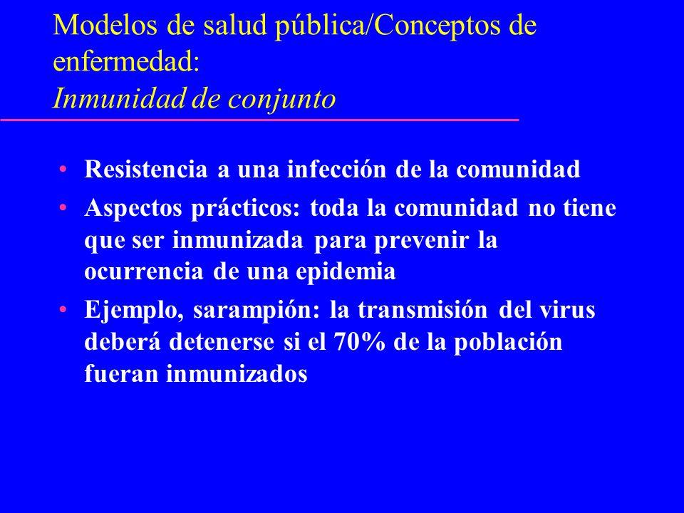 Modelos de salud pública/Conceptos de enfermedad: Inmunidad de conjunto Resistencia a una infección de la comunidad Aspectos prácticos: toda la comuni