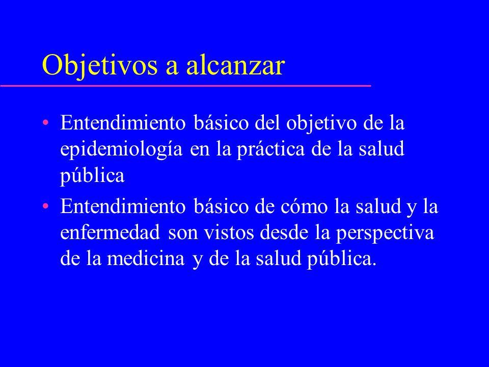 Objetivos a alcanzar Entendimiento básico del objetivo de la epidemiología en la práctica de la salud pública Entendimiento básico de cómo la salud y