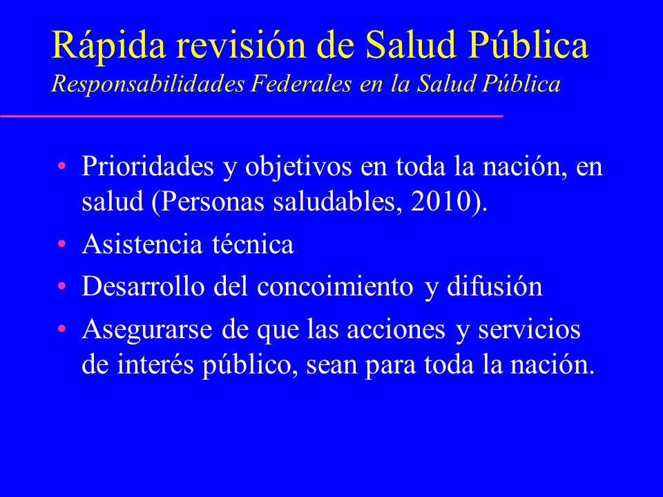 Rápida revisión de Salud Pública Responsabilidades Estatales en la Salud Pública Sector público responsable de la salud Necesita evaluaciones Asegura personal esencial, para servicios de salud ambiental y educacitivo.